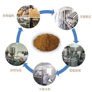 姜黄提取物 优质原料提取 药食同源  OEM代工 欢迎咨询