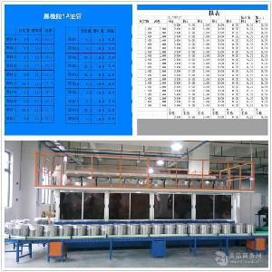 銷售——調味品原輔料全自動配料系統設備、全自動配料機器