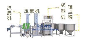 仿手工生产豆腐皮的机械|专门生产厚皮的设备|宏大